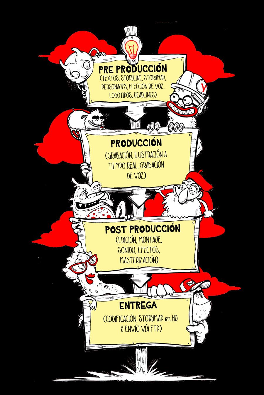 produccion_español-compressor